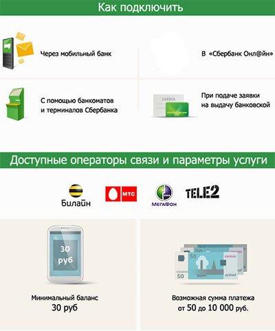 Автоплатеж от банка России